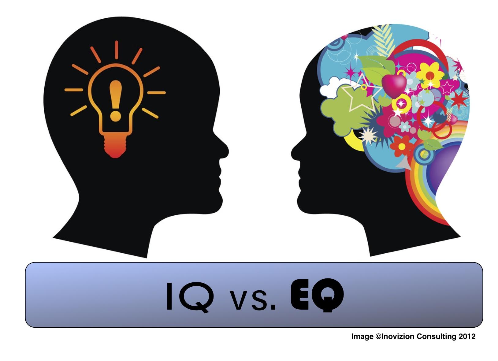هوښيارتيا، آی-کيو يا IQ او EQ