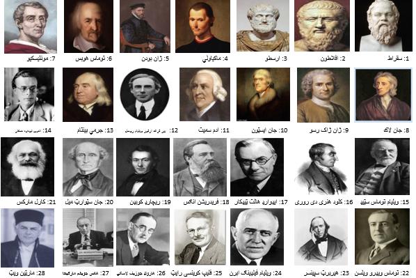 په نړیوالو اړیکو کې د نړۍ تر ټولو مخکښ 50 سیاستپوهان او عالمان